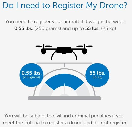 DroneLALA2